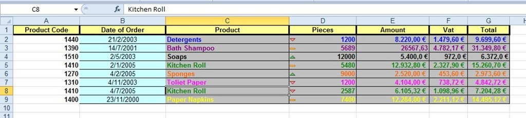 how to find duplicate cells in excel spreadsheet