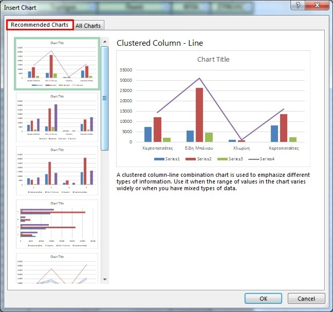 Recommended Charts In Excel   Officesmart
