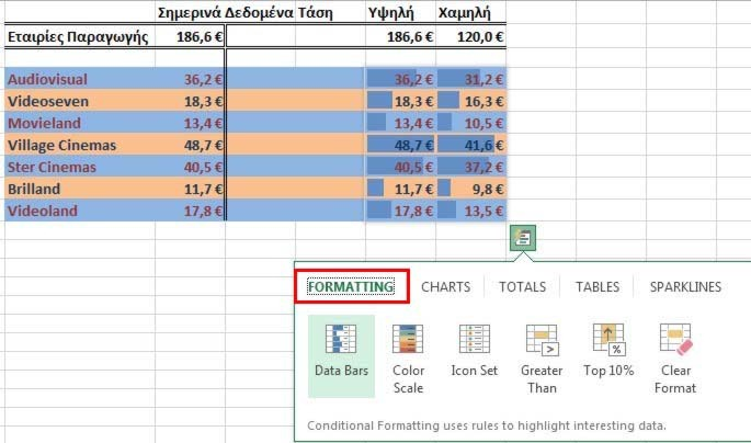 Quick Analysis in Excel 13 | officesmart