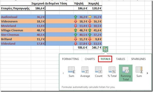 Totals