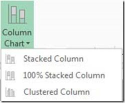 Column Chart