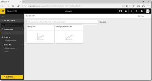 Uploaded Data To Power BI