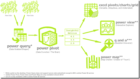 What-is-Power-BI-Part-1-with-asterisks