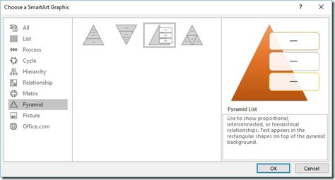 Choose A SmartArt Graphic - Pyramid