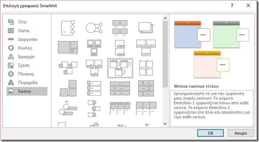 Choose A SmartArt Graphic