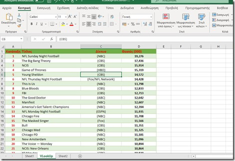 How To Use The VLOOKUP Function in a Microsoft Excel Spreadsheet?