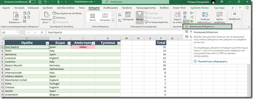 How To Create A Data Validation Rule in Microsoft Excel?