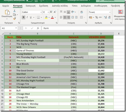 How To Deselect A Selection in a Microsoft Excel Spreadsheet?